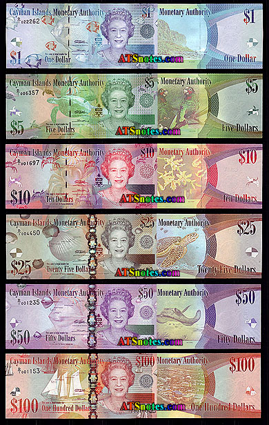 What Is The Currency In Cayman Islands