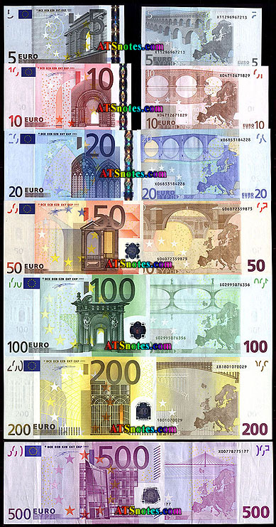 The euro as a common currency essay