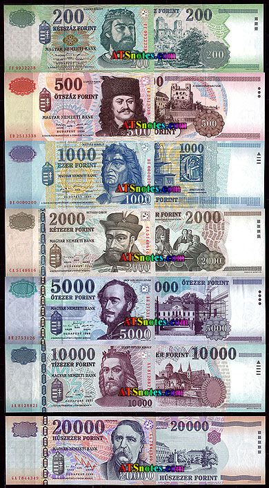 hungary country currency