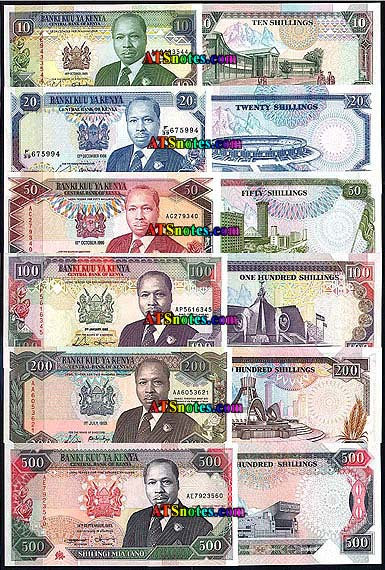 Kenyan forex today
