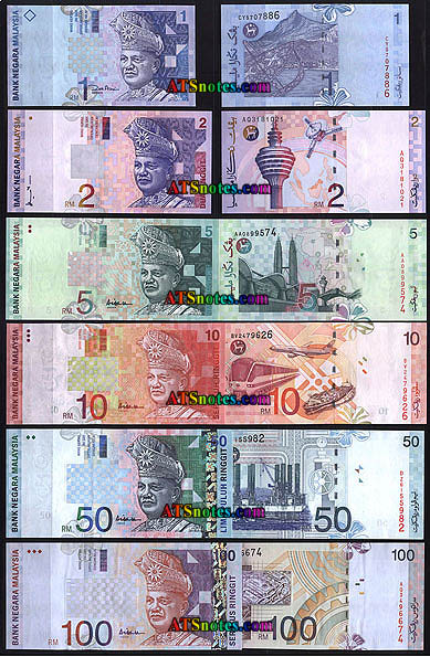 Malaysia currency rate in india today