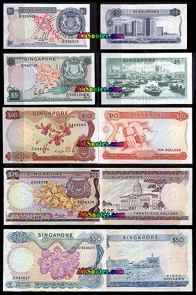 Rhb forex currency notes
