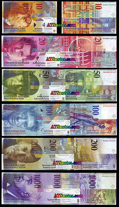 Switzerland Banknotes Money Catalog And Swiss