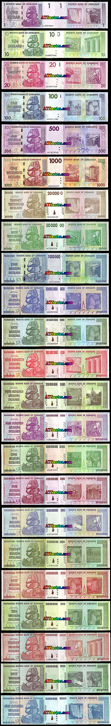 Zimbabwe 500 Trillion Dollar Note Currency Exchange Rates